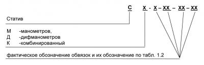 Stativi-struktura KIRiA